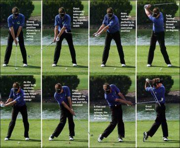 Det finns ett idealiskt rörelsemönster för golfslag som går från P1 till P10. Det handlar om att göra detta ett par tiotusen gånger så sitter det.